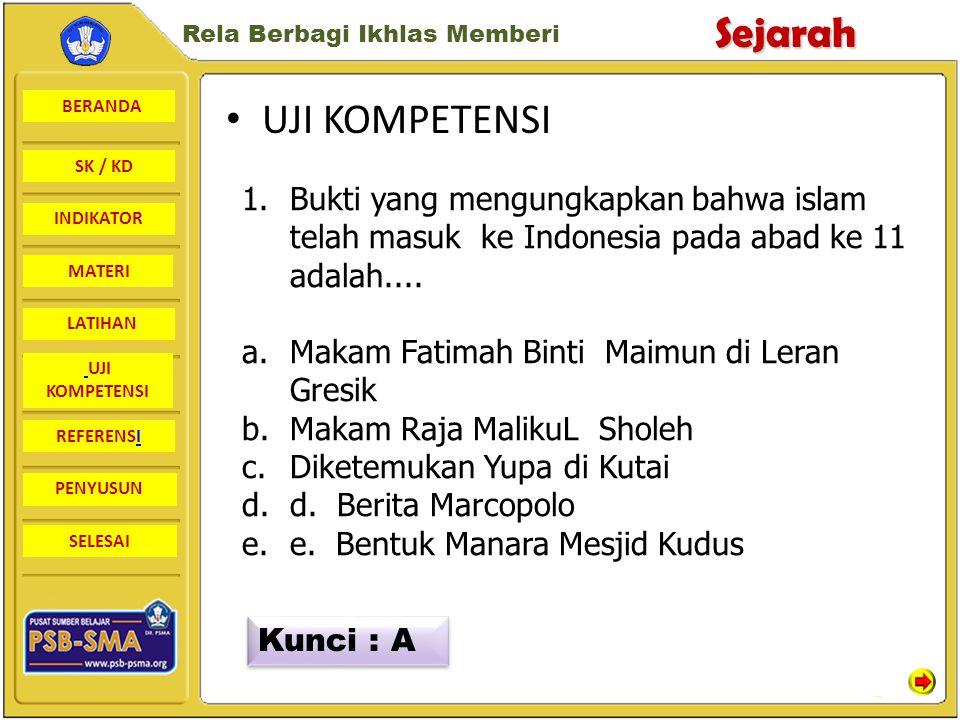 UJI KOMPETENSI Bukti yang mengungkapkan bahwa islam telah masuk ke Indonesia pada abad ke 11 adalah....