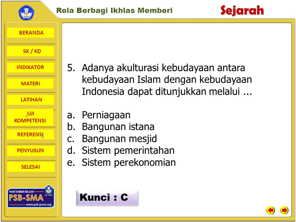 Adanya akulturasi kebudayaan antara kebudayaan Islam dengan kebudayaan Indonesia dapat ditunjukkan melalui ...