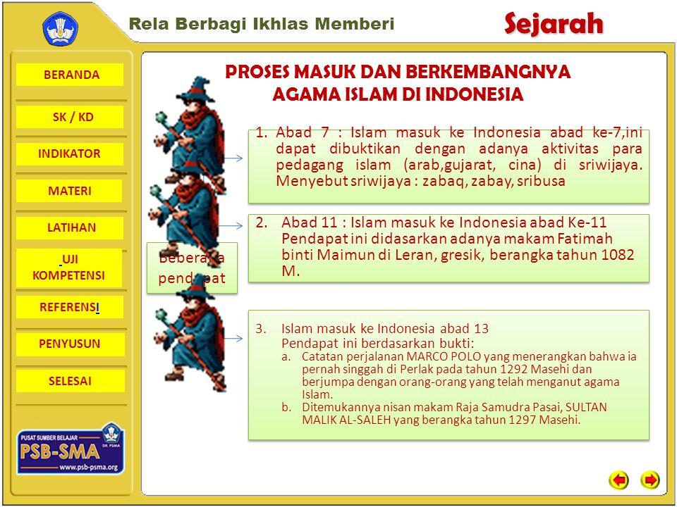 PROSES MASUK DAN BERKEMBANGNYA AGAMA ISLAM DI INDONESIA