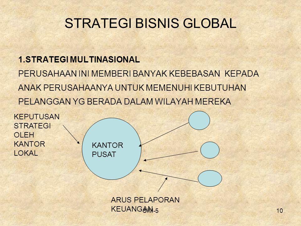 STRATEGI BISNIS GLOBAL