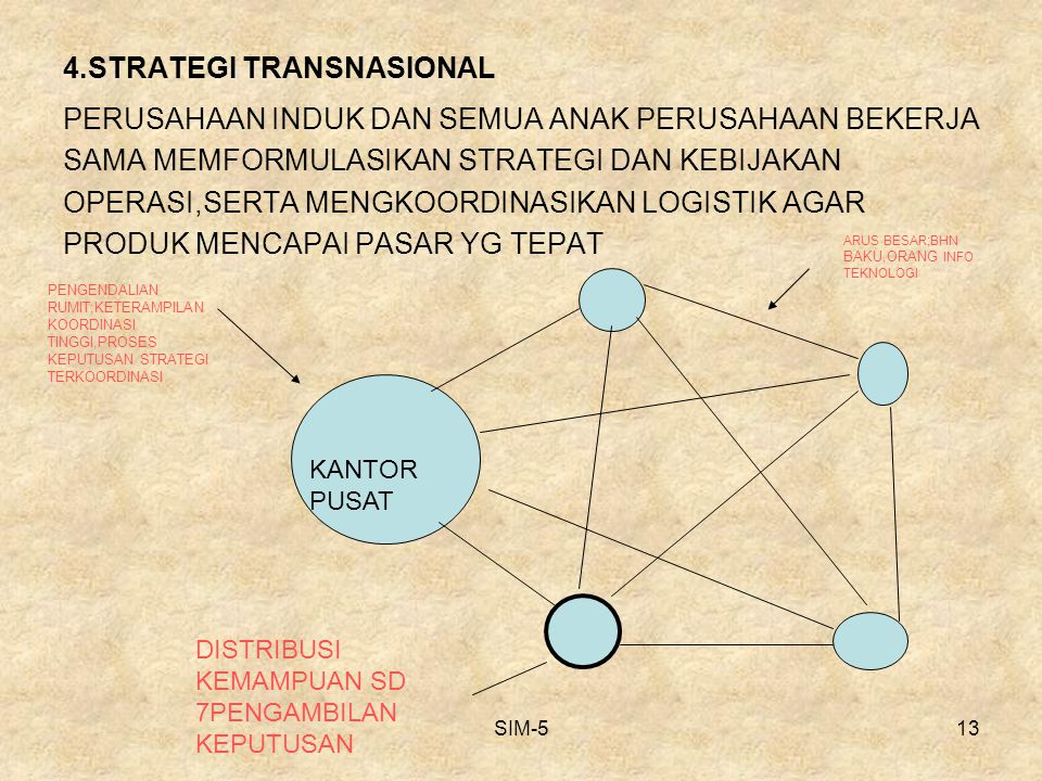 4.STRATEGI TRANSNASIONAL