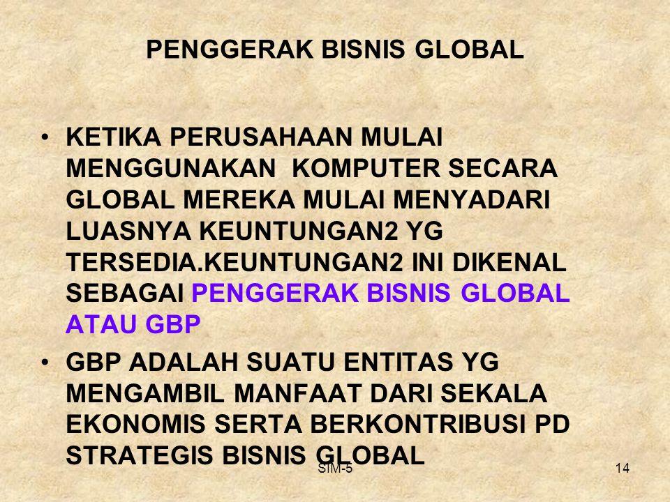 PENGGERAK BISNIS GLOBAL