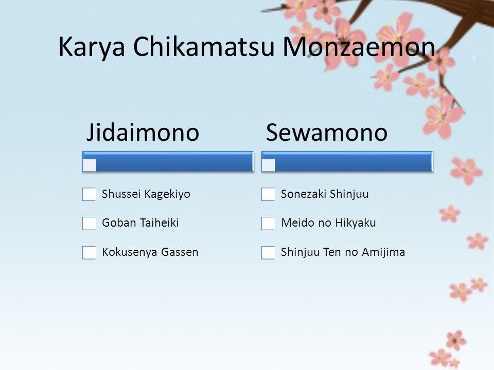 Karya Chikamatsu Monzaemon