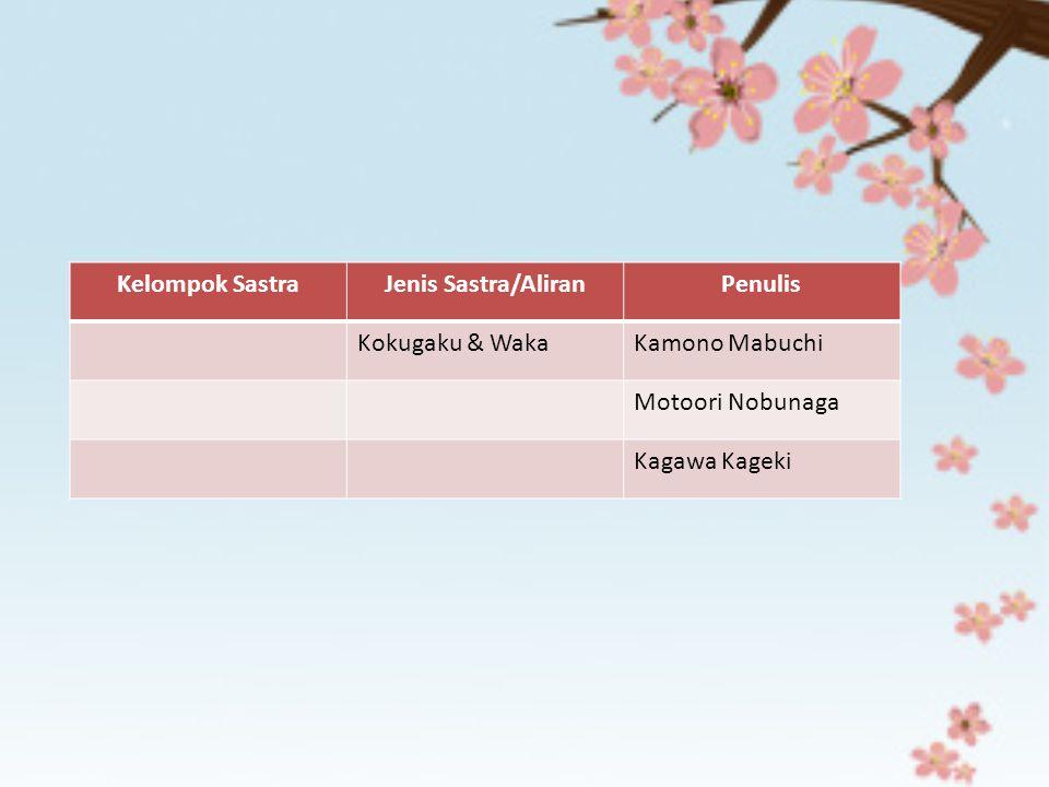 Kelompok Sastra Jenis Sastra/Aliran. Penulis. Kokugaku & Waka. Kamono Mabuchi. Motoori Nobunaga.