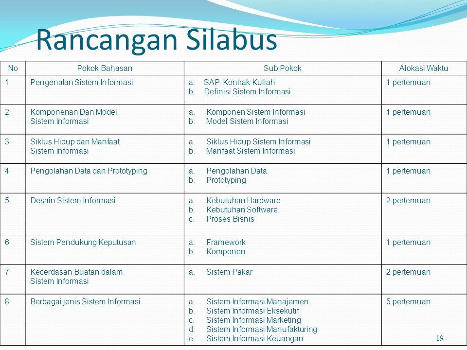 Rancangan Silabus No Pokok Bahasan Sub Pokok Alokasi Waktu 1