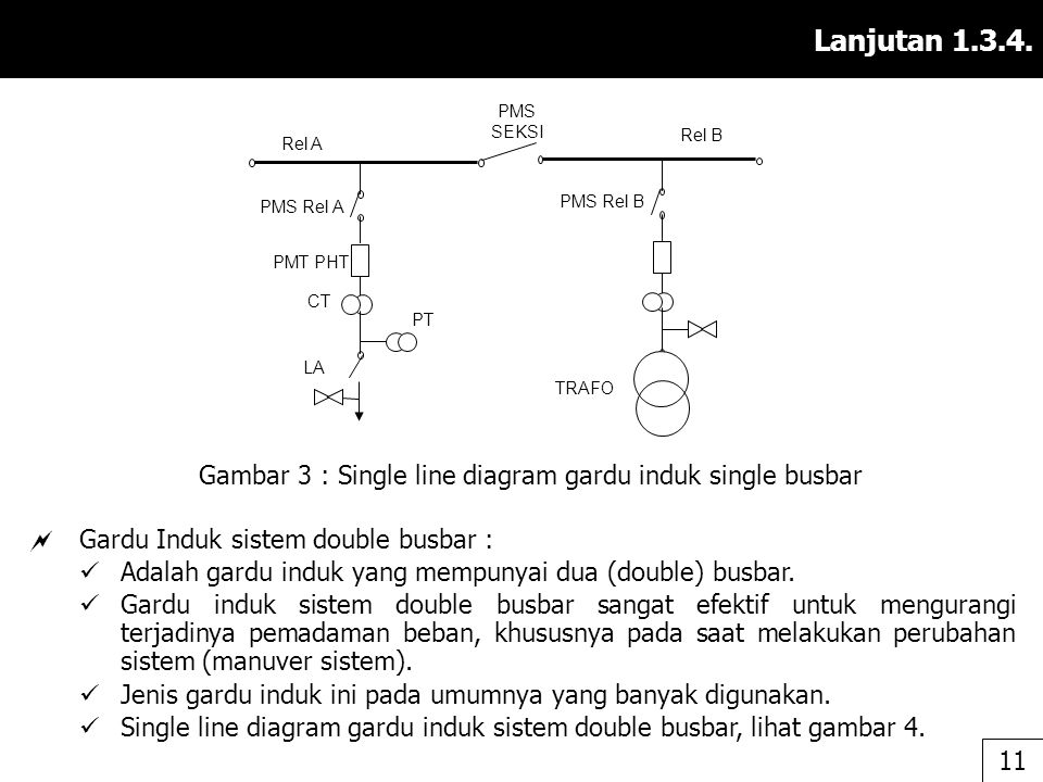 Gambar 3 : Single line diagram gardu induk single busbar