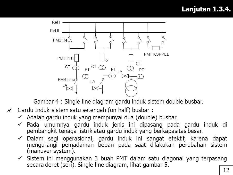 Gambar 4 : Single line diagram gardu induk sistem double busbar.