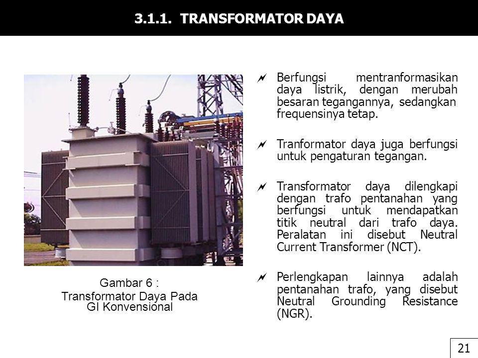 Transformator Daya Pada GI Konvensional