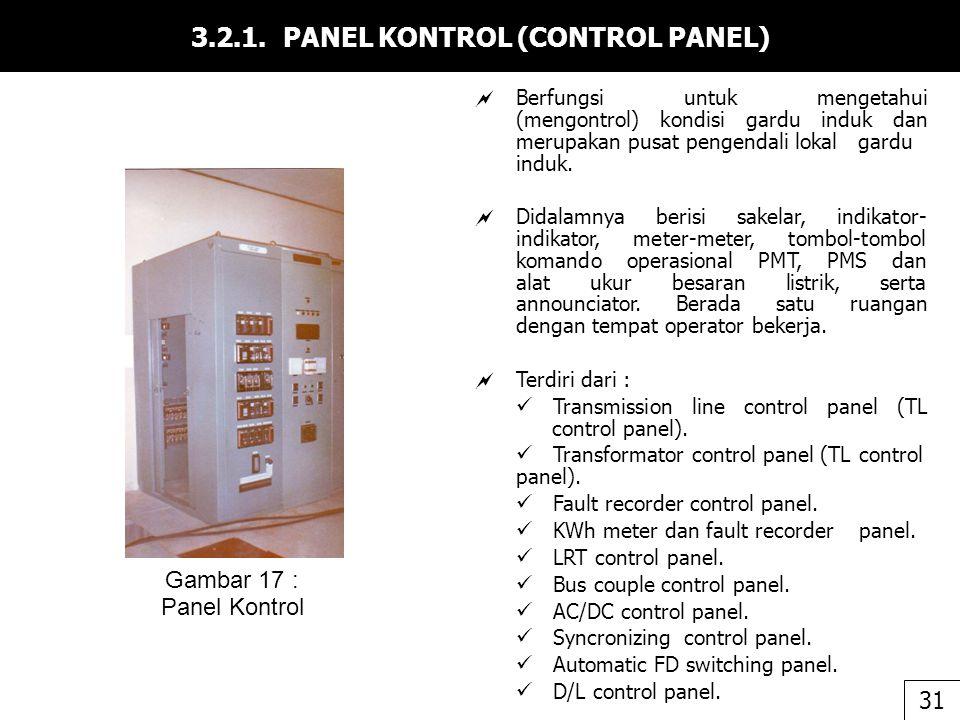 3.2.1. PANEL KONTROL (CONTROL PANEL)