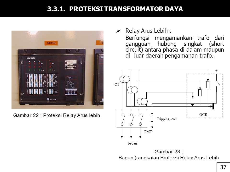 3.3.1. PROTEKSI TRANSFORMATOR DAYA