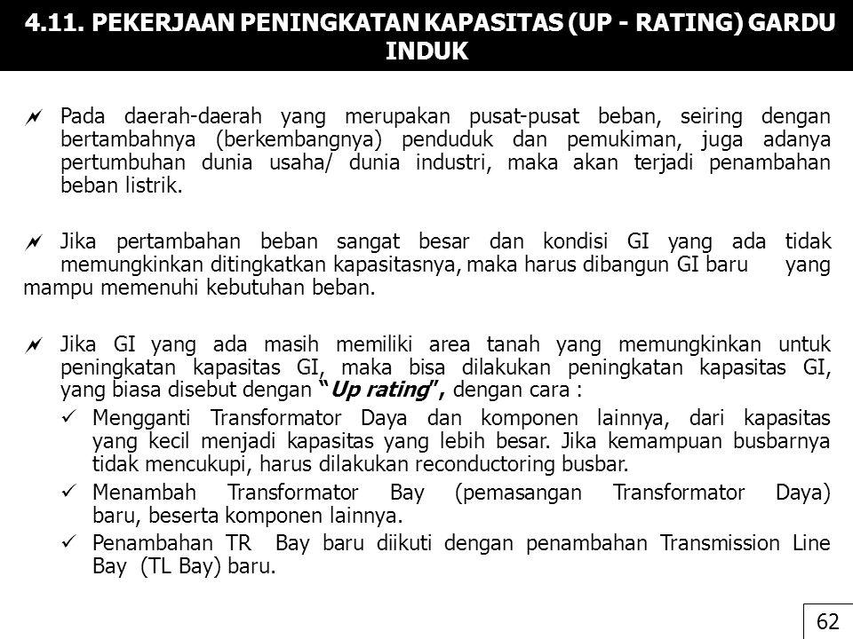 4.11. PEKERJAAN PENINGKATAN KAPASITAS (UP - RATING) GARDU INDUK