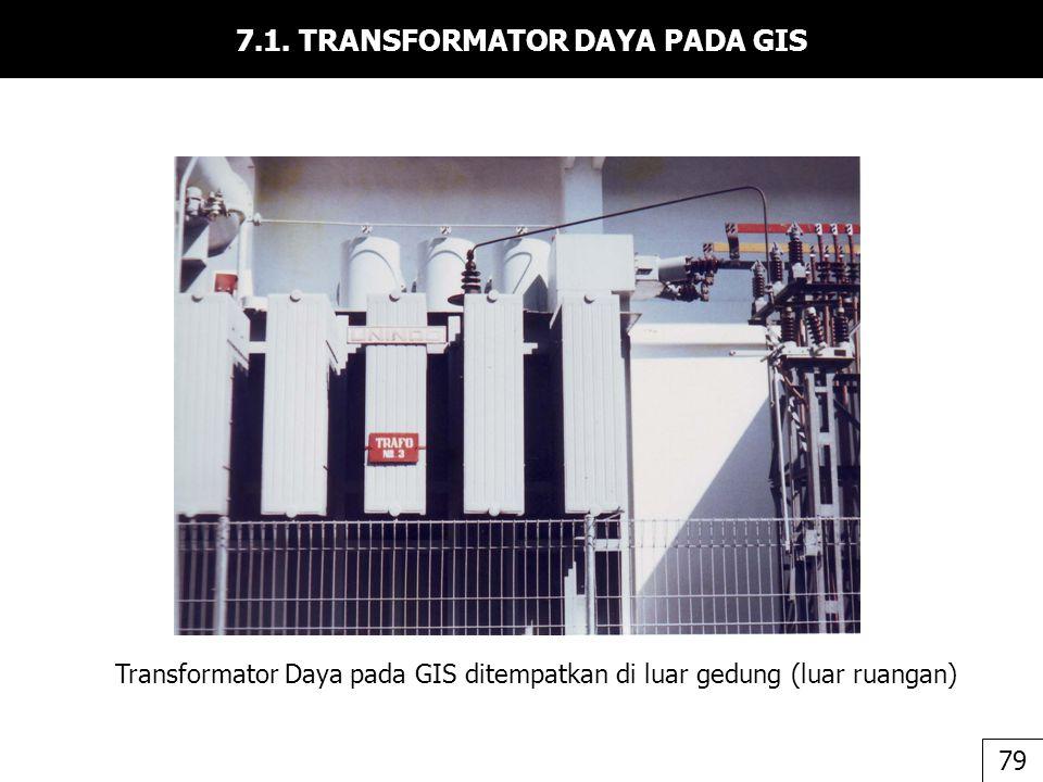 7.1. TRANSFORMATOR DAYA PADA GIS