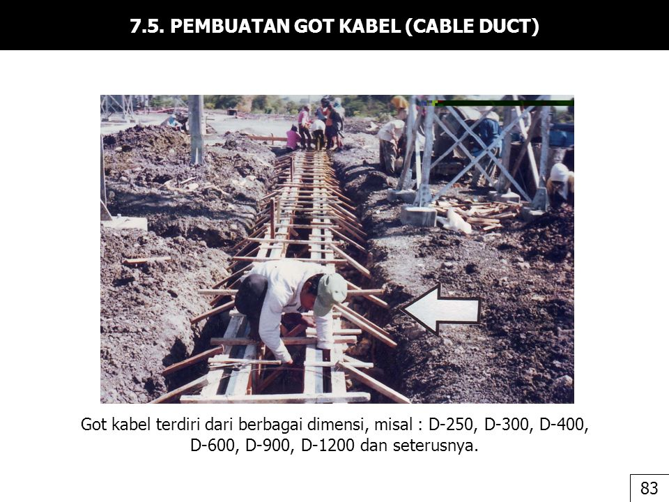 7.5. PEMBUATAN GOT KABEL (CABLE DUCT)