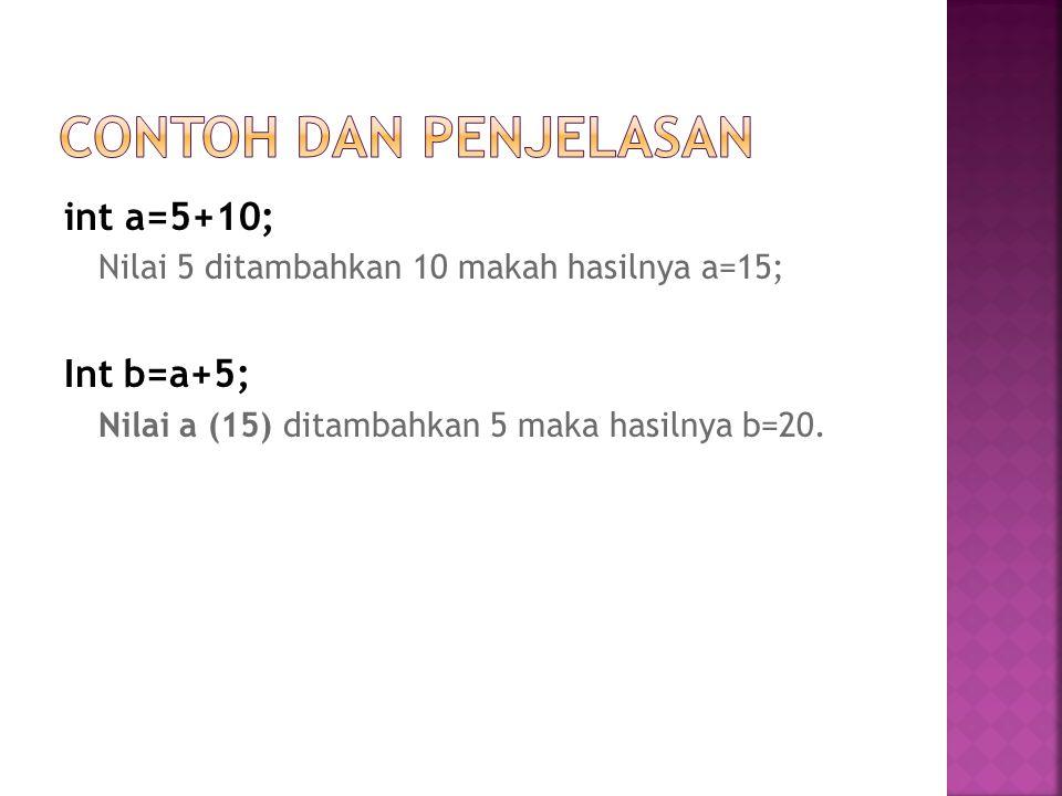 Contoh dan Penjelasan int a=5+10; Int b=a+5;