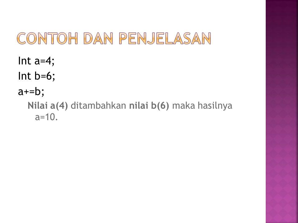 Contoh dan Penjelasan Int a=4; Int b=6; a+=b;
