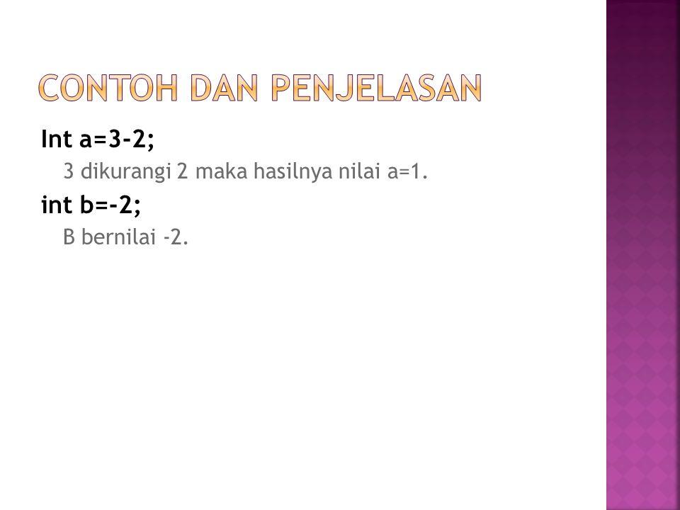 Contoh dan Penjelasan Int a=3-2; int b=-2;