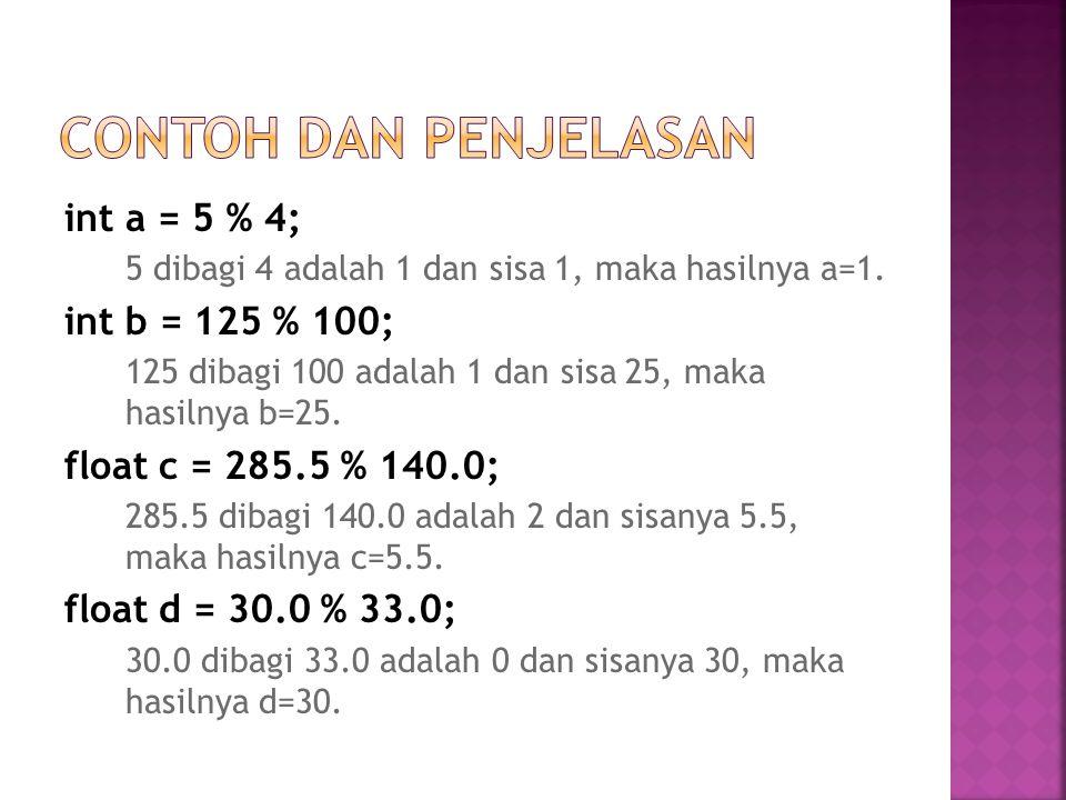 Contoh dan Penjelasan int a = 5 % 4; int b = 125 % 100;