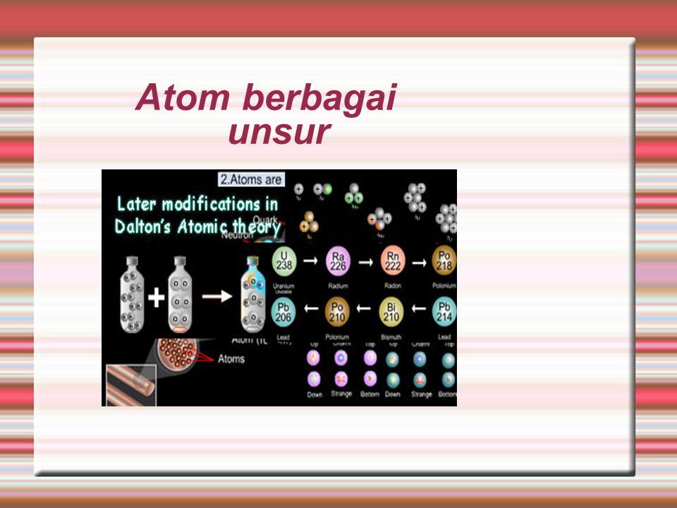 Atom berbagai unsur