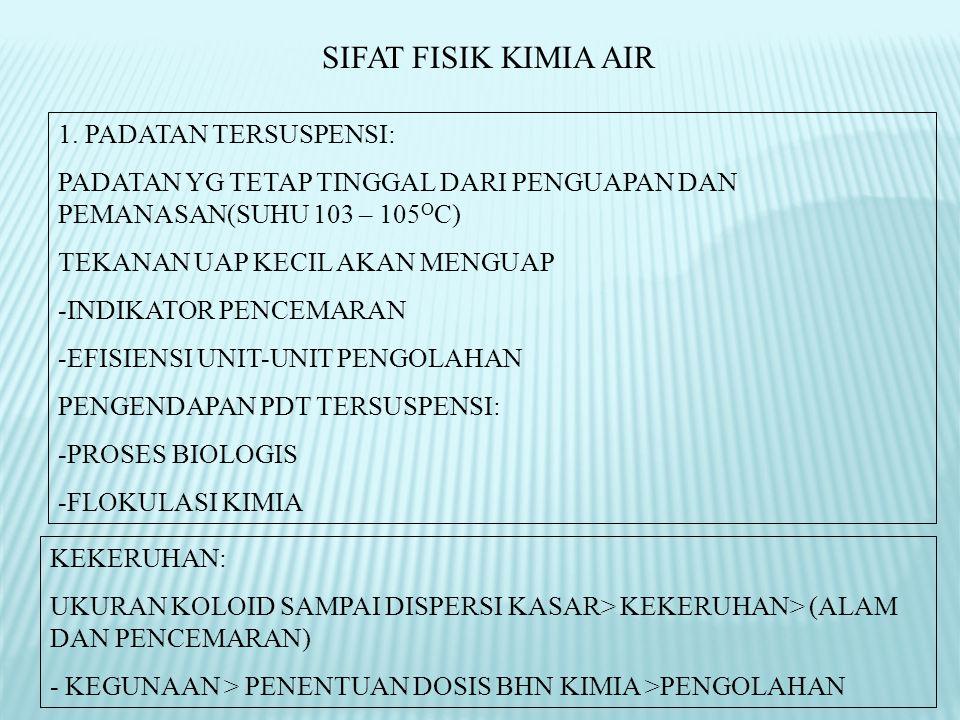 SIFAT FISIK KIMIA AIR 1. PADATAN TERSUSPENSI: