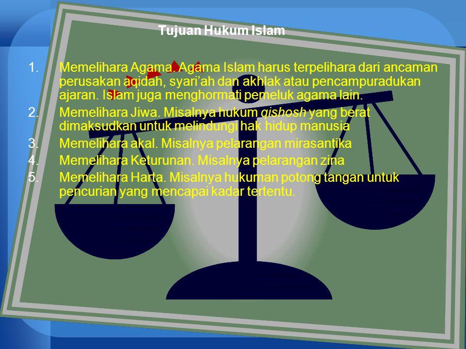 Tujuan Hukum Islam
