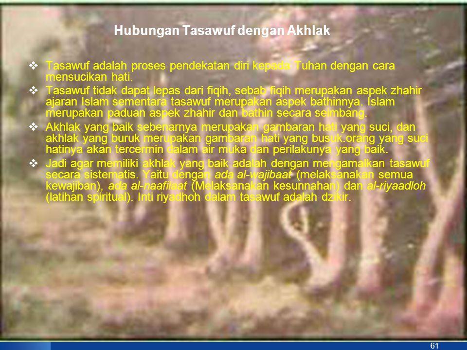 Hubungan Tasawuf dengan Akhlak