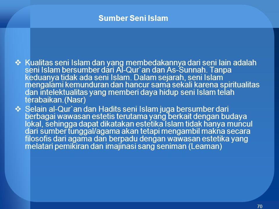Sumber Seni Islam