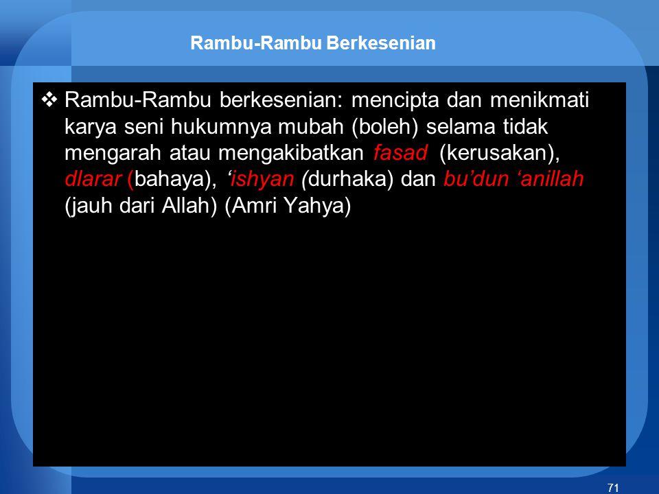 Rambu-Rambu Berkesenian