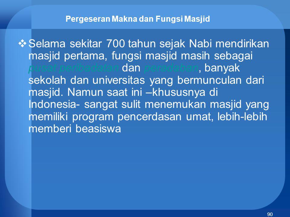 Pergeseran Makna dan Fungsi Masjid