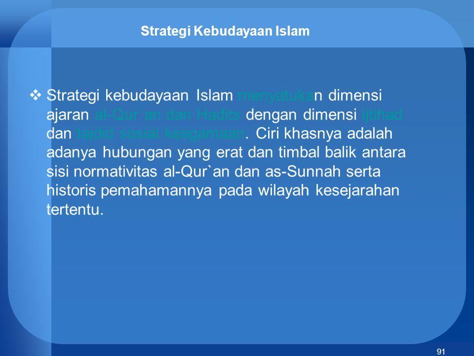 Strategi Kebudayaan Islam