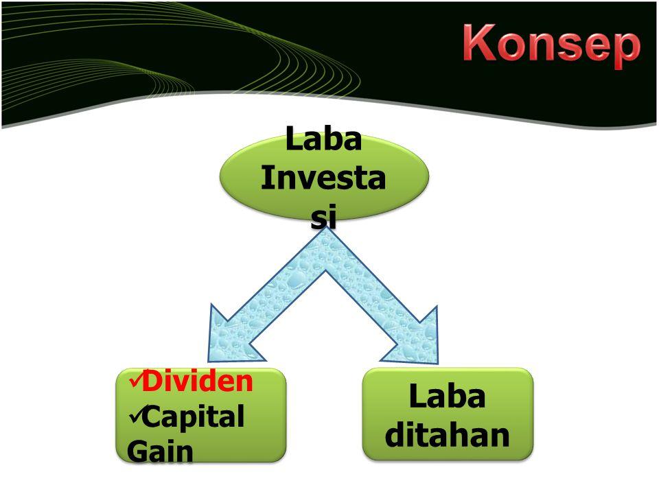 Konsep Laba Investasi Dividen Capital Gain Laba ditahan