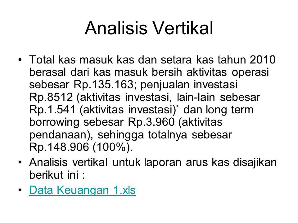 Analisis Vertikal