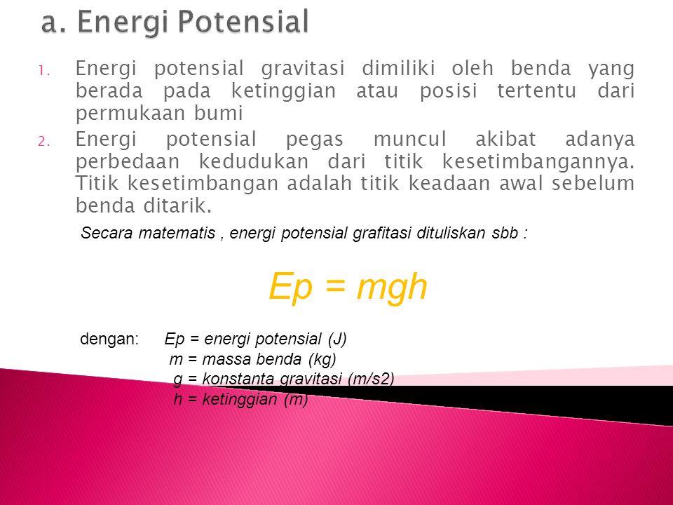 Ep = mgh a. Energi Potensial