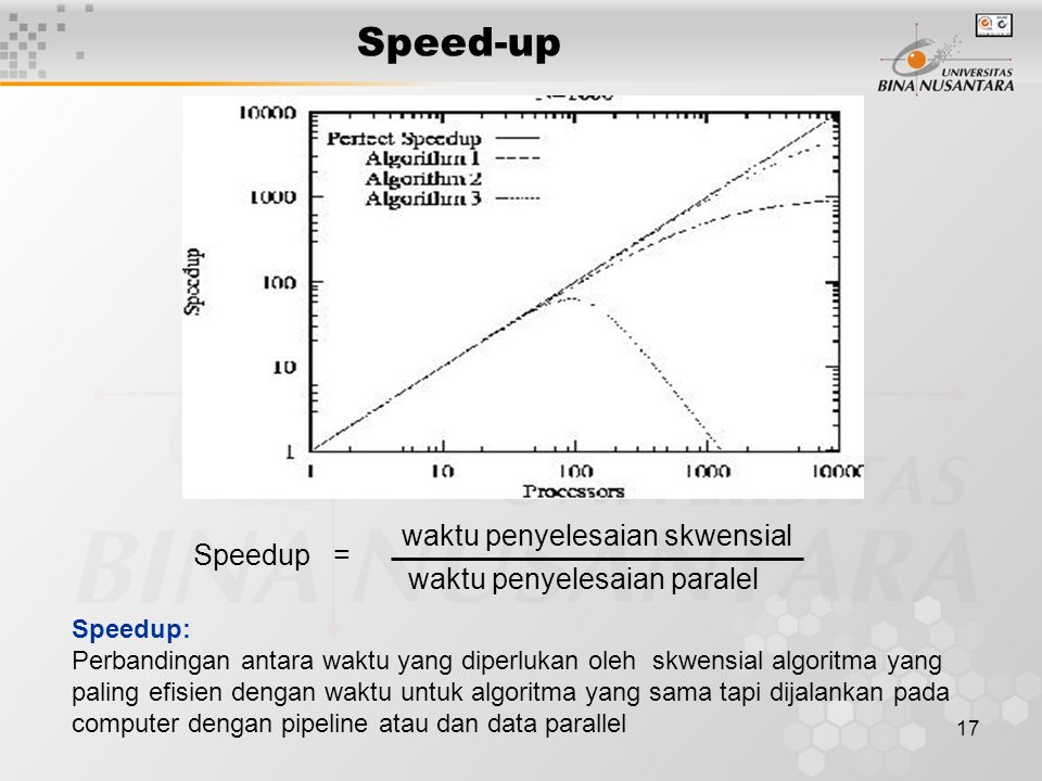 Speed-up waktu penyelesaian skwensial Speedup =