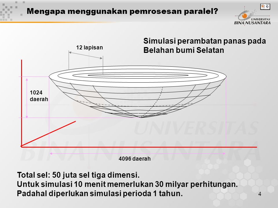 Mengapa menggunakan pemrosesan paralel