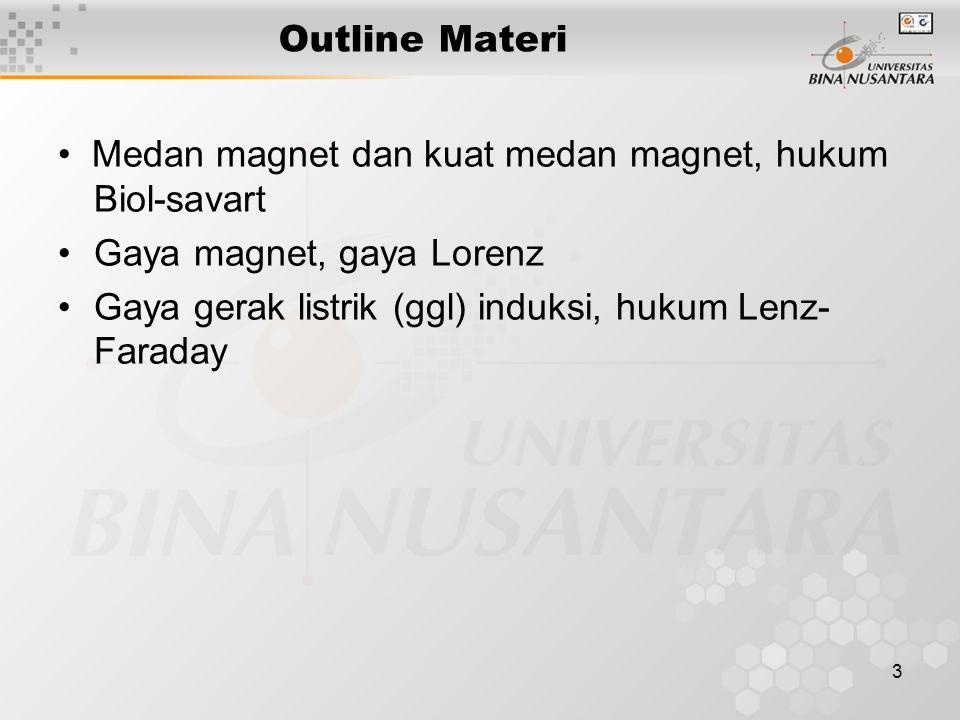 Outline Materi • Medan magnet dan kuat medan magnet, hukum Biol-savart. Gaya magnet, gaya Lorenz.
