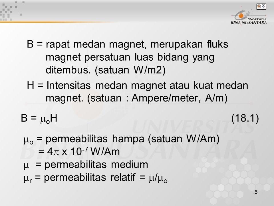 B = rapat medan magnet, merupakan fluks magnet persatuan luas bidang yang ditembus. (satuan W/m2)