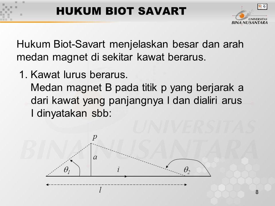 HUKUM BIOT SAVART Hukum Biot-Savart menjelaskan besar dan arah medan magnet di sekitar kawat berarus.