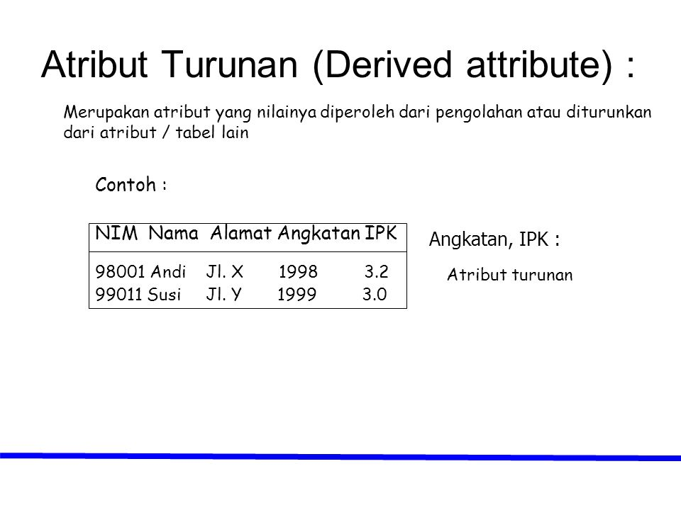 Atribut Turunan (Derived attribute) :