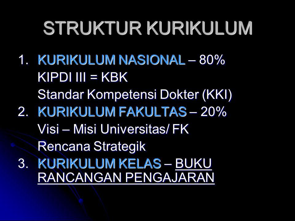 STRUKTUR KURIKULUM 1. KURIKULUM NASIONAL – 80% KIPDI III = KBK