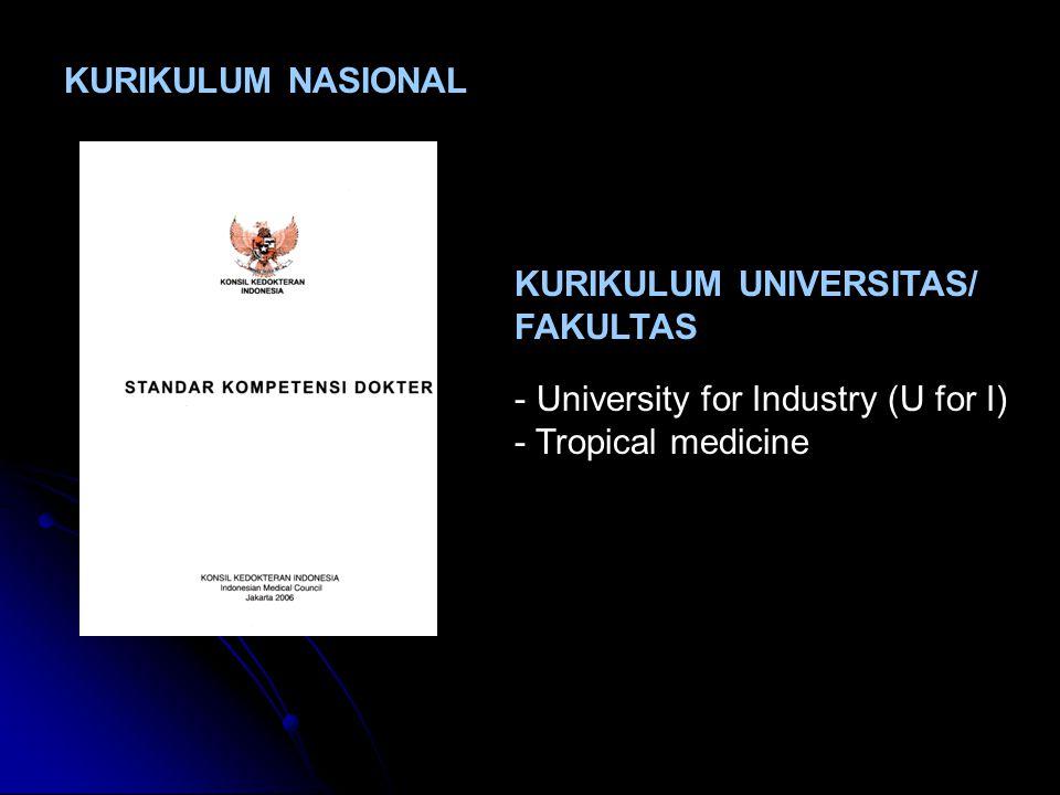 KURIKULUM NASIONAL KURIKULUM UNIVERSITAS/ FAKULTAS.