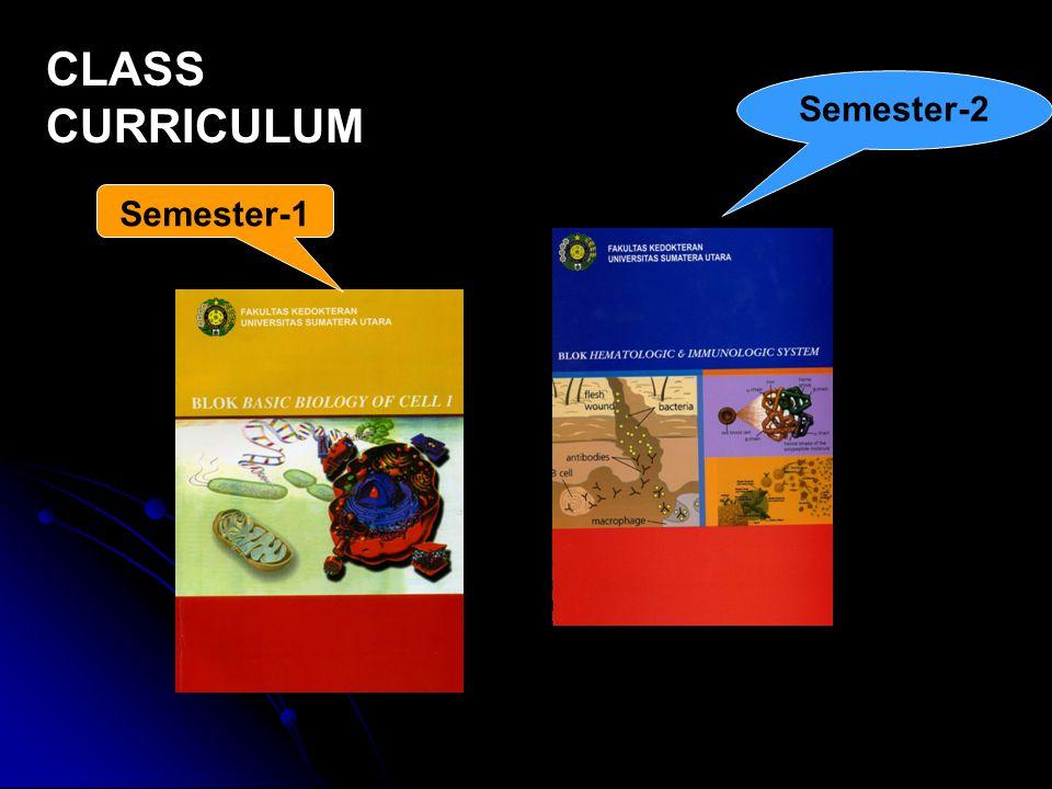 CLASS CURRICULUM Semester-2 Semester-1