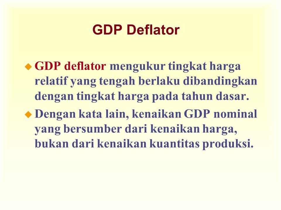 GDP Deflator GDP deflator mengukur tingkat harga relatif yang tengah berlaku dibandingkan dengan tingkat harga pada tahun dasar.