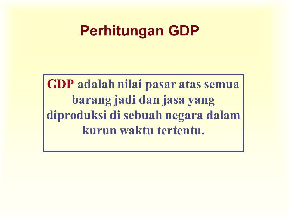 Perhitungan GDP GDP adalah nilai pasar atas semua barang jadi dan jasa yang diproduksi di sebuah negara dalam kurun waktu tertentu.