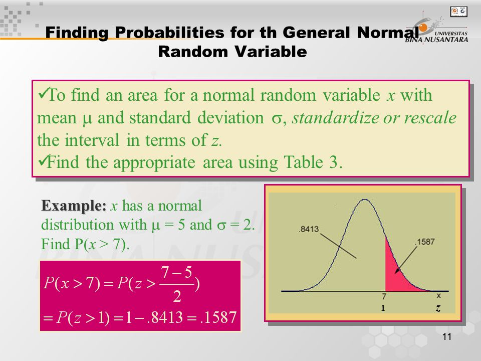 Finding Probabilities for th General Normal Random Variable