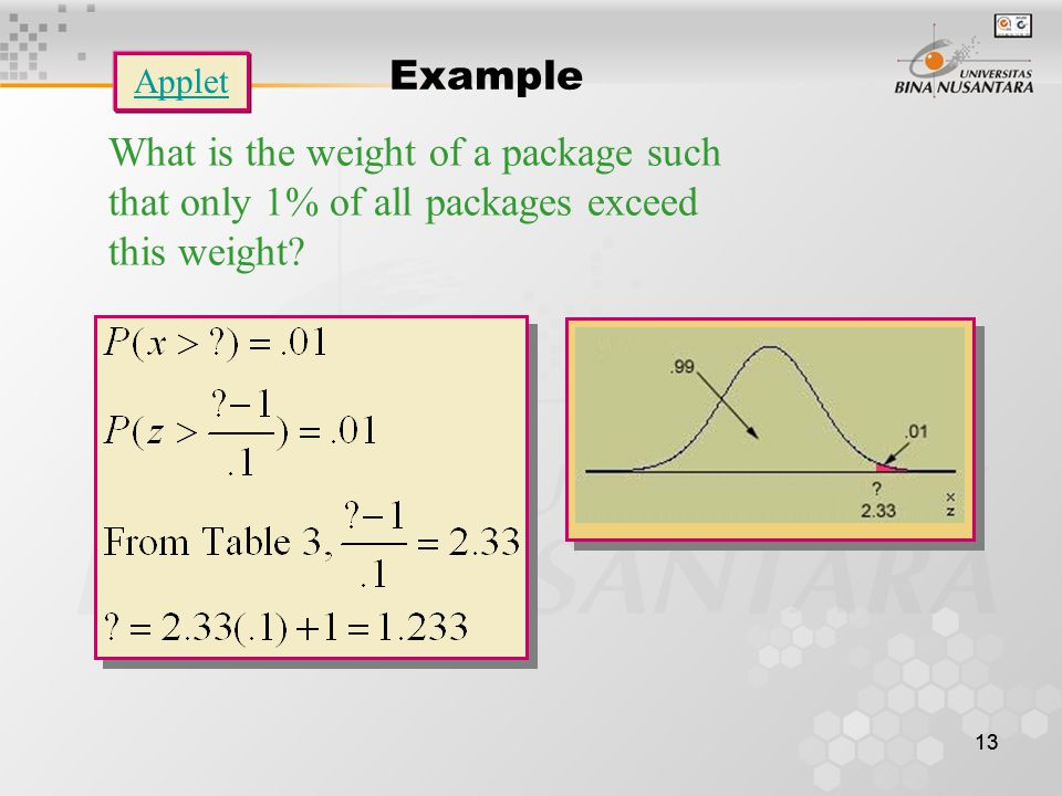 Example Applet. What is the weight of a package such that only 1% of all packages exceed this weight
