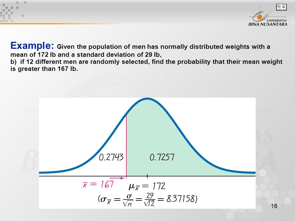 Example: Given the population of men has normally distributed weights with a mean of 172 lb and a standard deviation of 29 lb, b) if 12 different men are randomly selected, find the probability that their mean weight is greater than 167 lb.