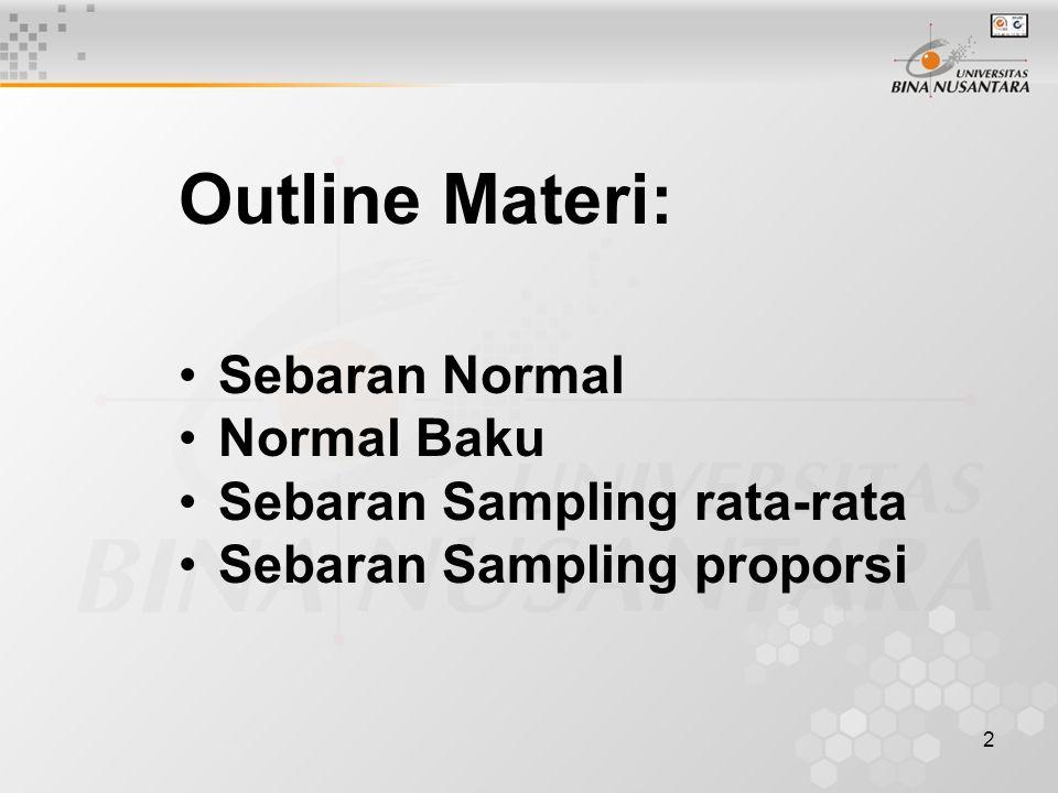 Outline Materi: Sebaran Normal Normal Baku Sebaran Sampling rata-rata