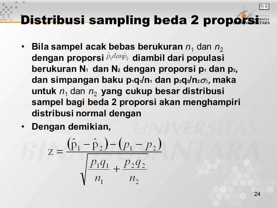 Distribusi sampling beda 2 proporsi