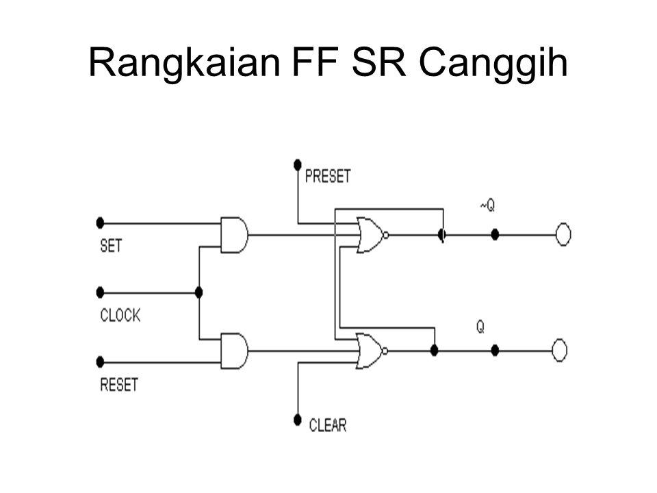 Rangkaian FF SR Canggih