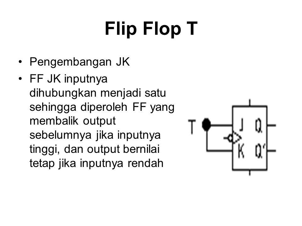 Flip Flop T Pengembangan JK